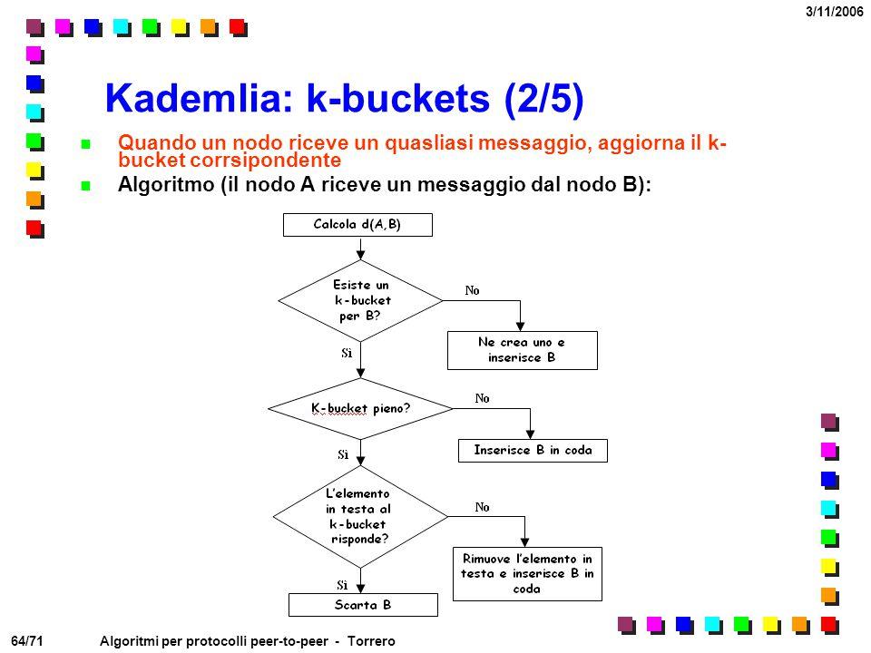 64/71 3/11/2006 Algoritmi per protocolli peer-to-peer - Torrero Kademlia: k-buckets (2/5) Quando un nodo riceve un quasliasi messaggio, aggiorna il k-