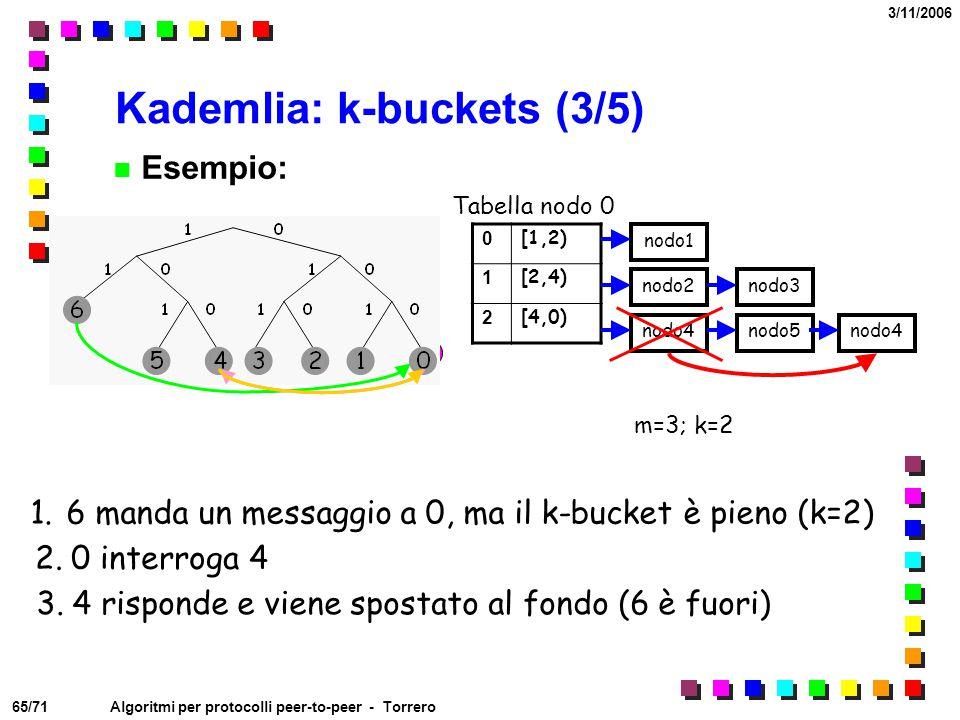 65/71 3/11/2006 Algoritmi per protocolli peer-to-peer - Torrero Kademlia: k-buckets (3/5) Esempio: 0 [1,2) 1 [2,4) 2 [4,0) nodo4 Tabella nodo 0 nodo5n