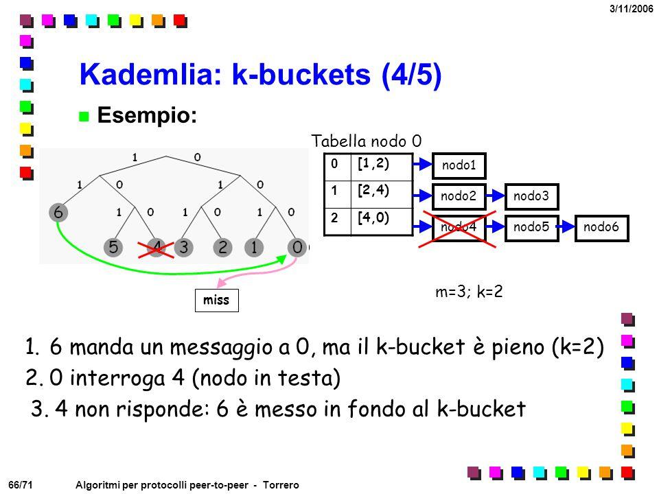 66/71 3/11/2006 Algoritmi per protocolli peer-to-peer - Torrero Kademlia: k-buckets (4/5) Esempio: 0 [1,2) 1 [2,4) 2 [4,0) nodo4 Tabella nodo 0 nodo5n