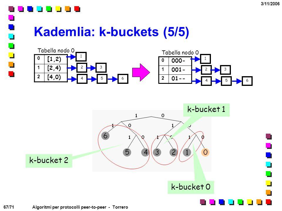 67/71 3/11/2006 Algoritmi per protocolli peer-to-peer - Torrero Kademlia: k-buckets (5/5) 0 [ 1,2) 1 [2,4) 2 [4,0) 1 23 Tabella nodo 0 45 0 000- 1 001