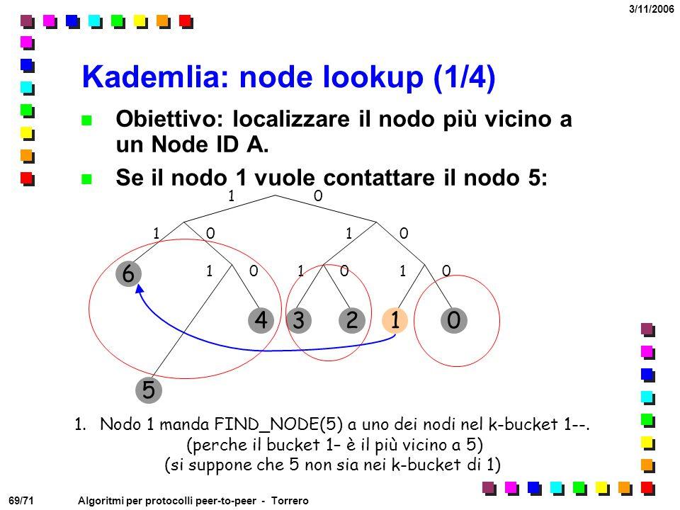 69/71 3/11/2006 Algoritmi per protocolli peer-to-peer - Torrero Kademlia: node lookup (1/4) Obiettivo: localizzare il nodo più vicino a un Node ID A.