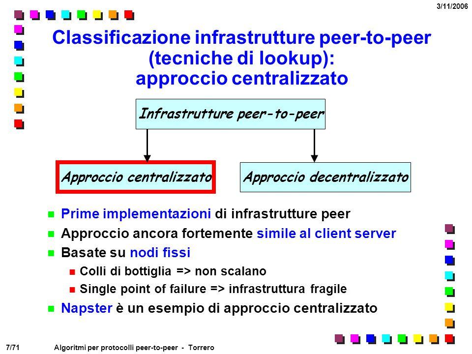 7/71 3/11/2006 Algoritmi per protocolli peer-to-peer - Torrero Classificazione infrastrutture peer-to-peer (tecniche di lookup): approccio centralizza