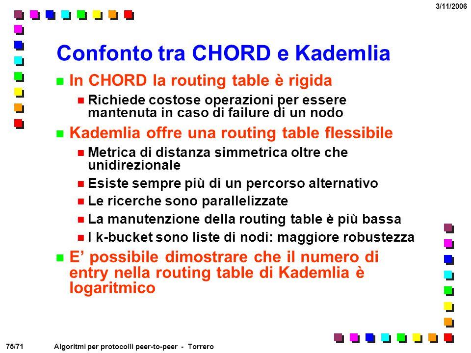 75/71 3/11/2006 Algoritmi per protocolli peer-to-peer - Torrero Confonto tra CHORD e Kademlia In CHORD la routing table è rigida Richiede costose oper