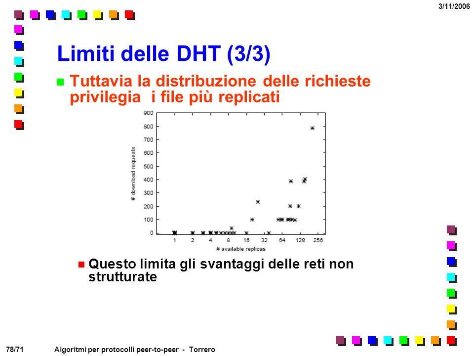78/71 3/11/2006 Algoritmi per protocolli peer-to-peer - Torrero Limiti delle DHT (3/3) Tuttavia la distribuzione delle richieste privilegia i file più