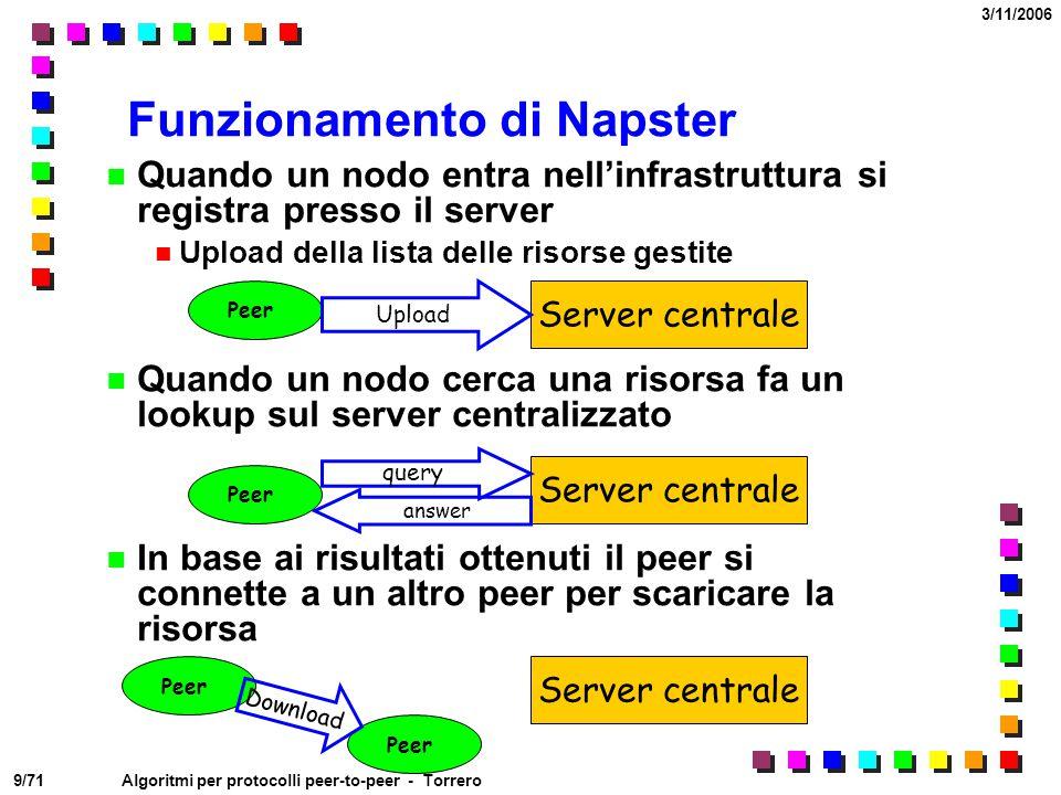 9/71 3/11/2006 Algoritmi per protocolli peer-to-peer - Torrero Funzionamento di Napster Quando un nodo entra nell'infrastruttura si registra presso il