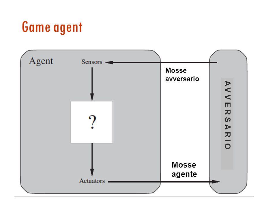 Agente robotico Camera Microfono Touch Motori Voce