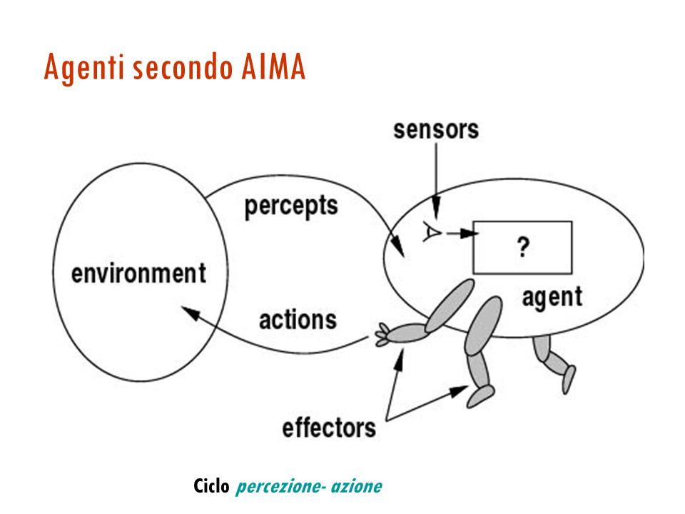 1.Componente di apprendimento  Produce cambiamenti al programma agente 2.