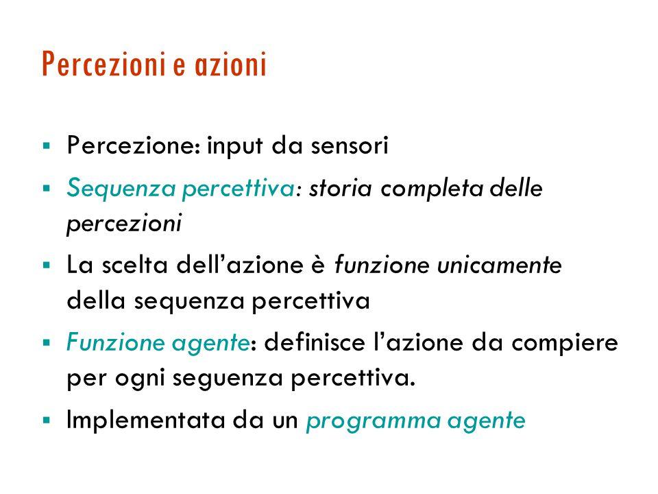 Percezioni e azioni  Percezione: input da sensori  Sequenza percettiva: storia completa delle percezioni  La scelta dell'azione è funzione unicamente della sequenza percettiva  Funzione agente: definisce l'azione da compiere per ogni seguenza percettiva.