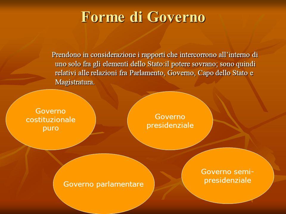 Forme di Governo Prendono in considerazione i rapporti che intercorrono all'interno di uno solo fra gli elementi dello Stato:il potere sovrano; sono q