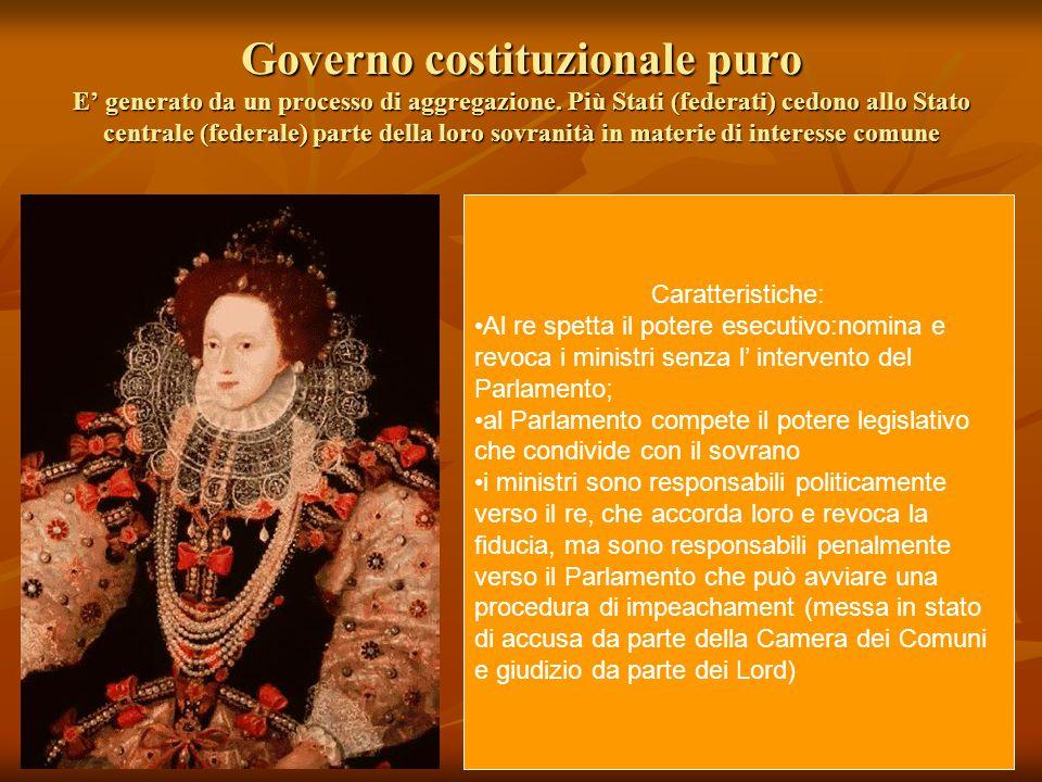Governo costituzionale puro E' generato da un processo di aggregazione. Più Stati (federati) cedono allo Stato centrale (federale) parte della loro so