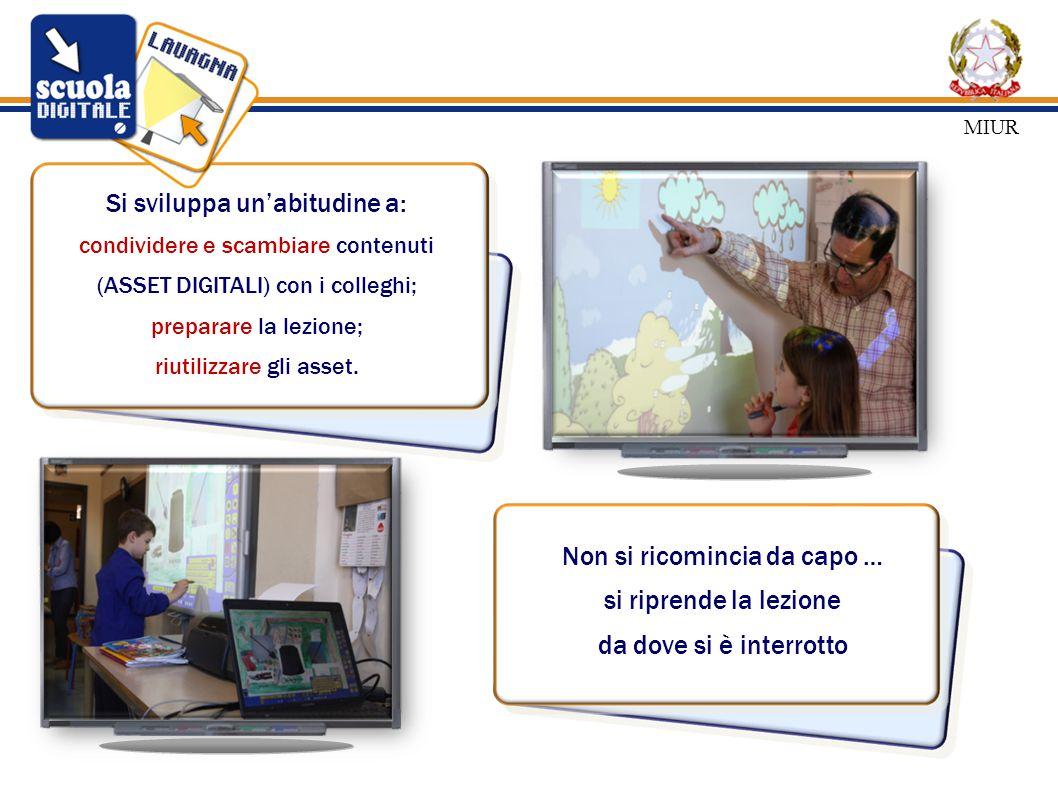 Si sviluppa un'abitudine a: condividere e scambiare contenuti (ASSET DIGITALI) con i colleghi; preparare la lezione; riutilizzare gli asset.
