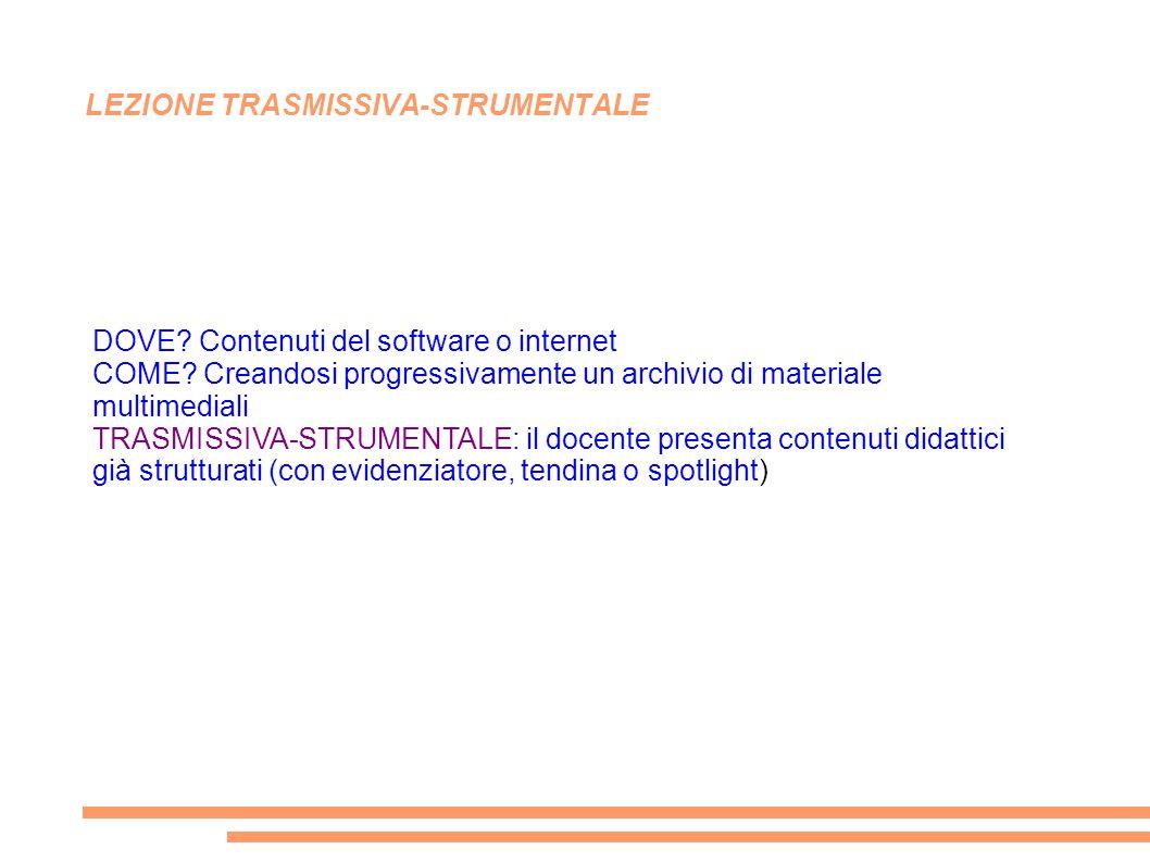 LEZIONE TRASMISSIVA-STRUMENTALE DOVE. Contenuti del software o internet COME.