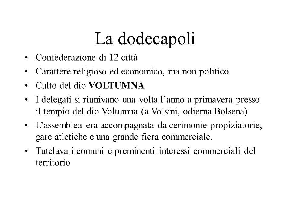 La dodecapoli Confederazione di 12 città Carattere religioso ed economico, ma non politico Culto del dio VOLTUMNA I delegati si riunivano una volta l'
