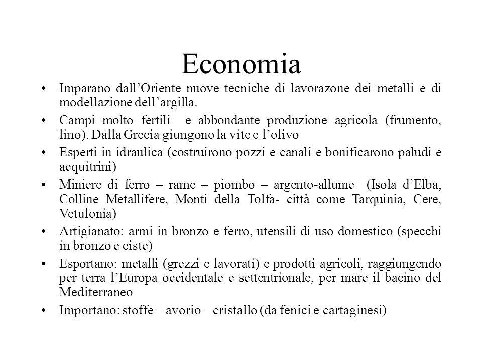 Eredità etrusca Arco di pietra, volta a botte, piani regolatori e fognature Aruspicina Astrologia Spettacoli di gladiatori