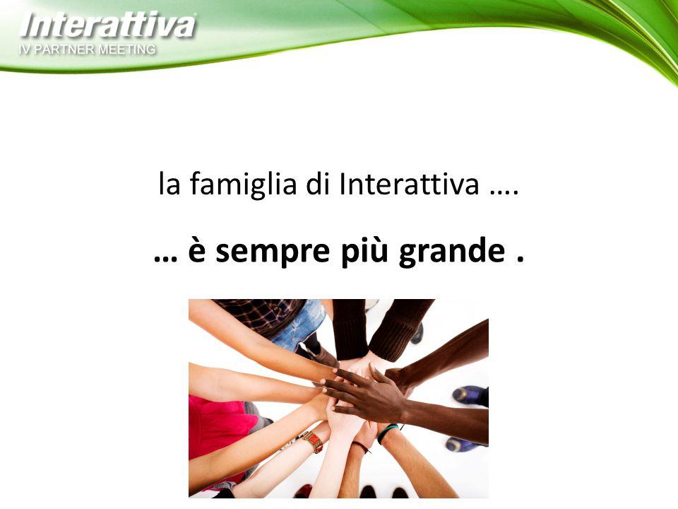la famiglia di Interattiva …. … è sempre più grande.