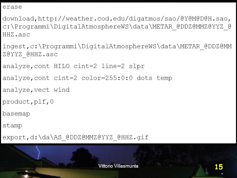Vittorio Villasmunta 15 erase download,http://weather.cod.edu/digatmos/sao/@Y@M@D@H.sao, c:\Programmi\DigitalAtmosphereWS\data\METAR_@DDZ@MMZ@YYZ_@ HH