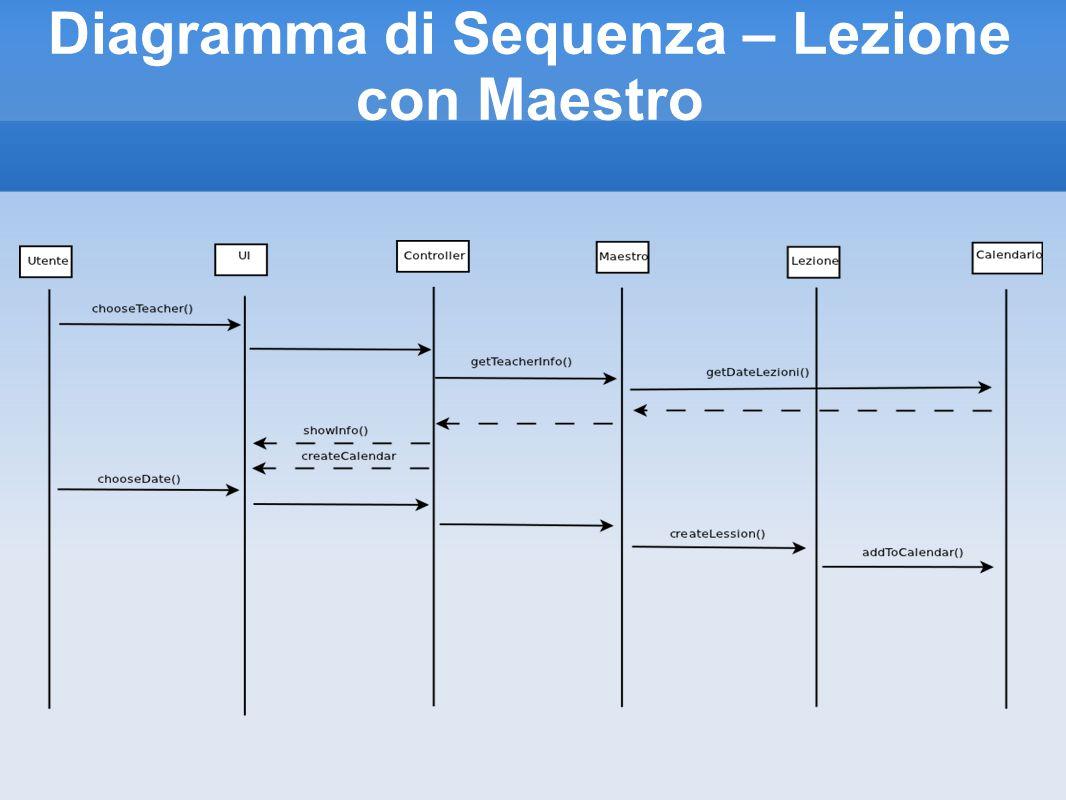 Diagramma di Sequenza – Lezione con Maestro