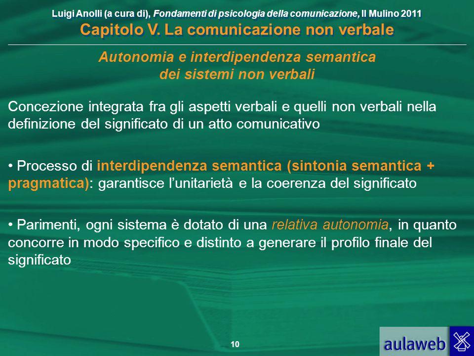 Luigi Anolli (a cura di), Fondamenti di psicologia della comunicazione, Il Mulino 2011 Capitolo V. La comunicazione non verbale 10 Autonomia e interdi