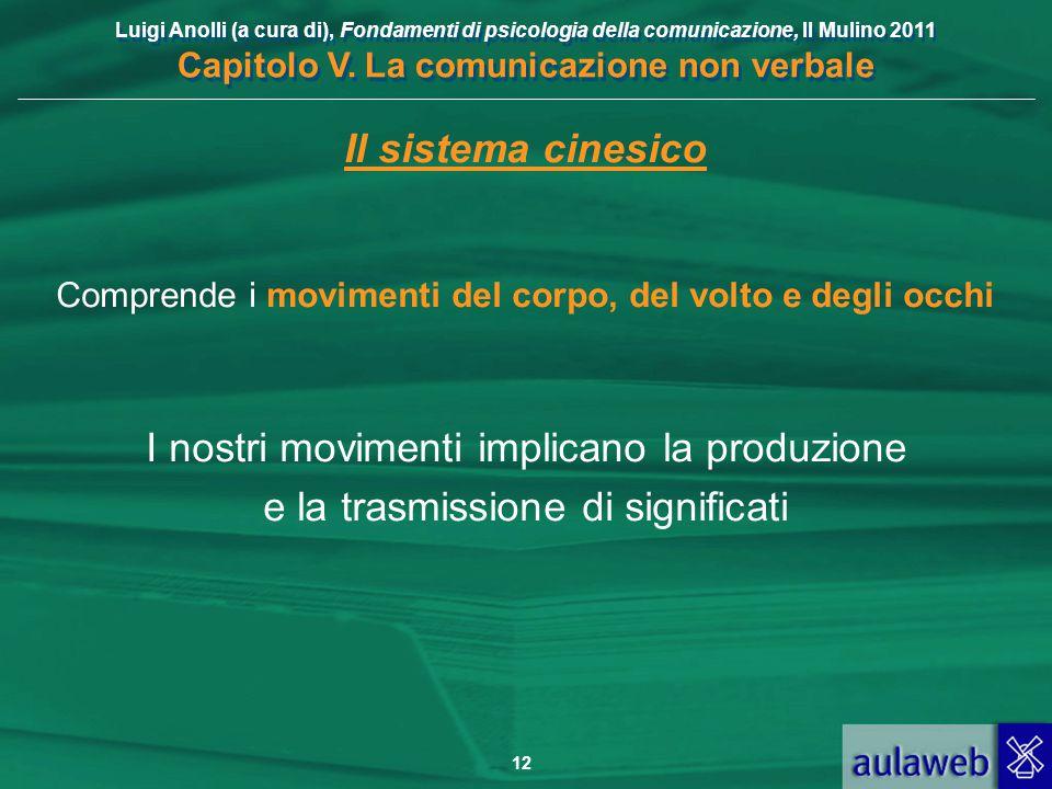Luigi Anolli (a cura di), Fondamenti di psicologia della comunicazione, Il Mulino 2011 Capitolo V. La comunicazione non verbale 12 Il sistema cinesico