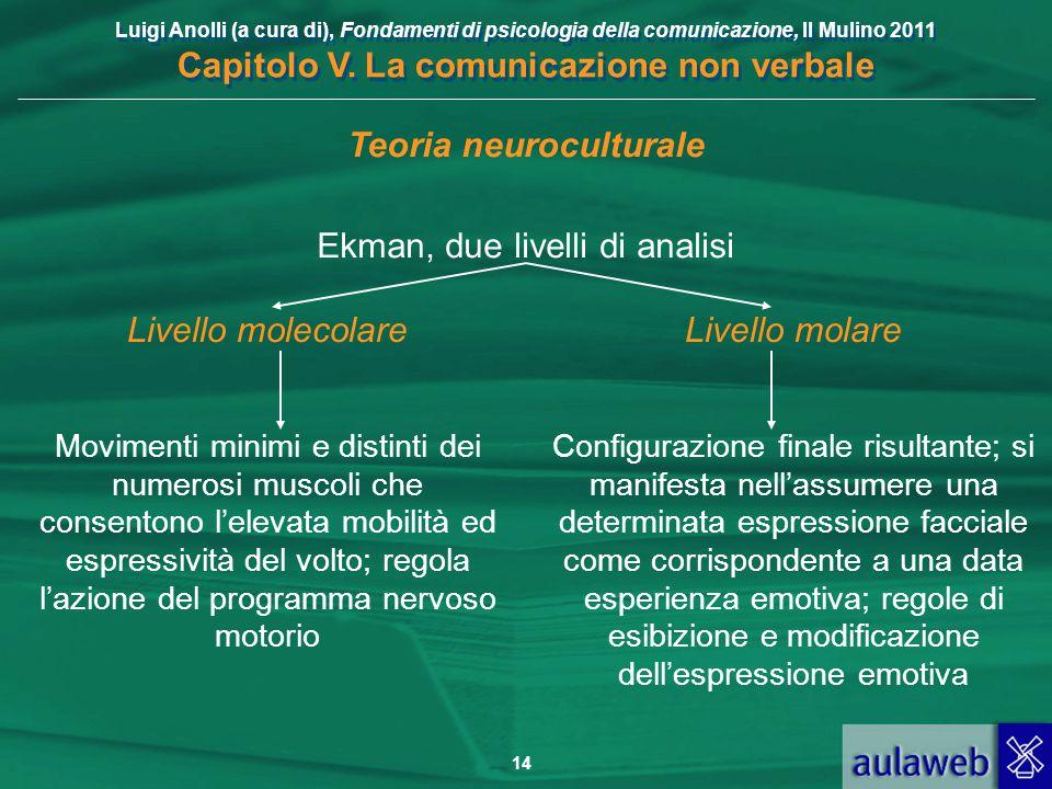 Luigi Anolli (a cura di), Fondamenti di psicologia della comunicazione, Il Mulino 2011 Capitolo V. La comunicazione non verbale 14 Teoria neurocultura