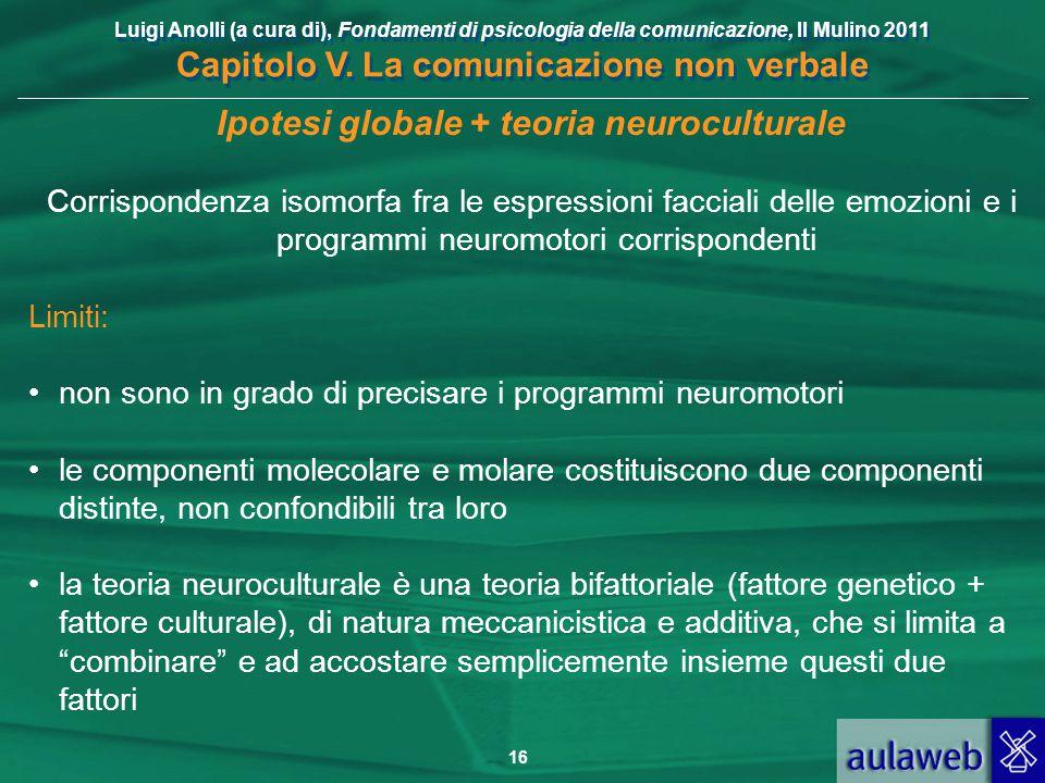 Luigi Anolli (a cura di), Fondamenti di psicologia della comunicazione, Il Mulino 2011 Capitolo V. La comunicazione non verbale 16 Ipotesi globale + t