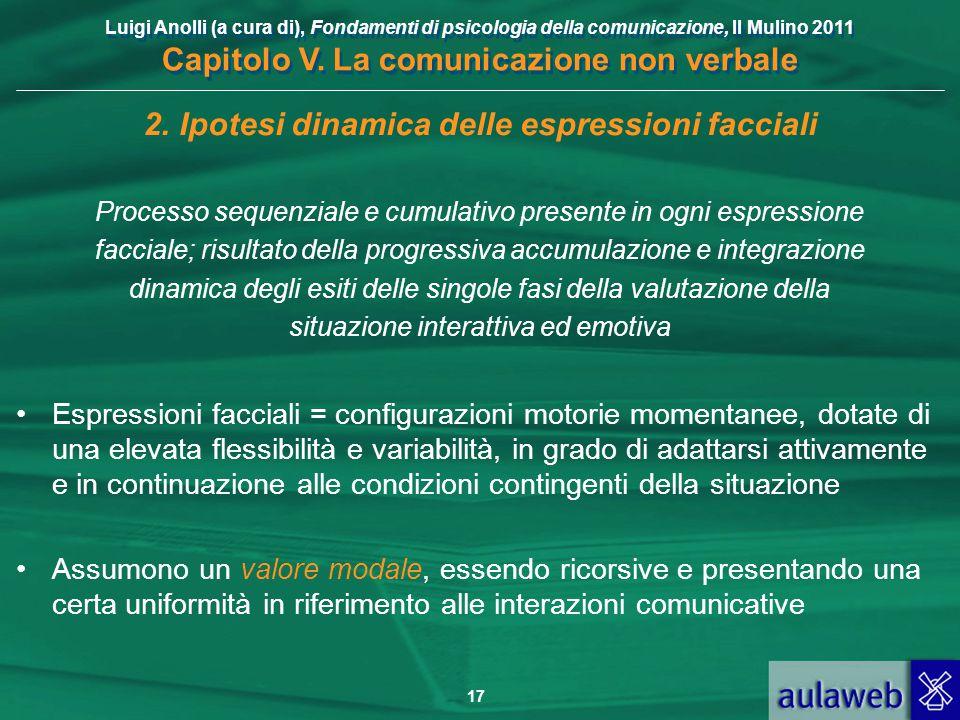 Luigi Anolli (a cura di), Fondamenti di psicologia della comunicazione, Il Mulino 2011 Capitolo V. La comunicazione non verbale 17 2.Ipotesi dinamica