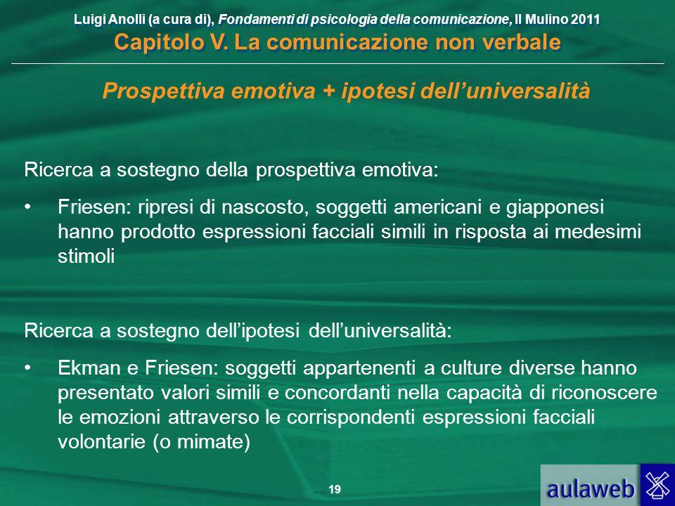 Luigi Anolli (a cura di), Fondamenti di psicologia della comunicazione, Il Mulino 2011 Capitolo V. La comunicazione non verbale 19 Prospettiva emotiva