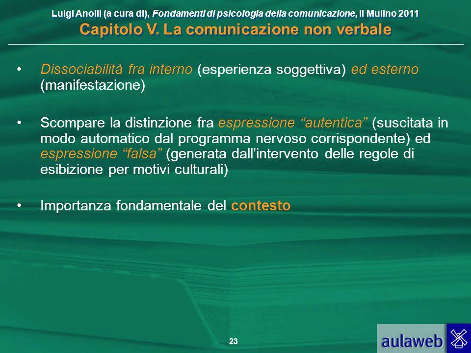 Luigi Anolli (a cura di), Fondamenti di psicologia della comunicazione, Il Mulino 2011 Capitolo V. La comunicazione non verbale 23 Dissociabilità fra