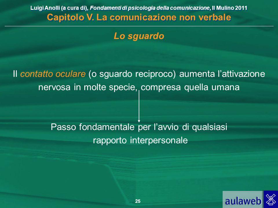 Luigi Anolli (a cura di), Fondamenti di psicologia della comunicazione, Il Mulino 2011 Capitolo V. La comunicazione non verbale 25 Lo sguardo Il conta