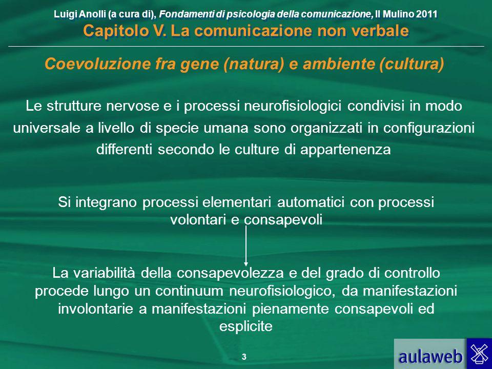 Luigi Anolli (a cura di), Fondamenti di psicologia della comunicazione, Il Mulino 2011 Capitolo V. La comunicazione non verbale 3 Coevoluzione fra gen