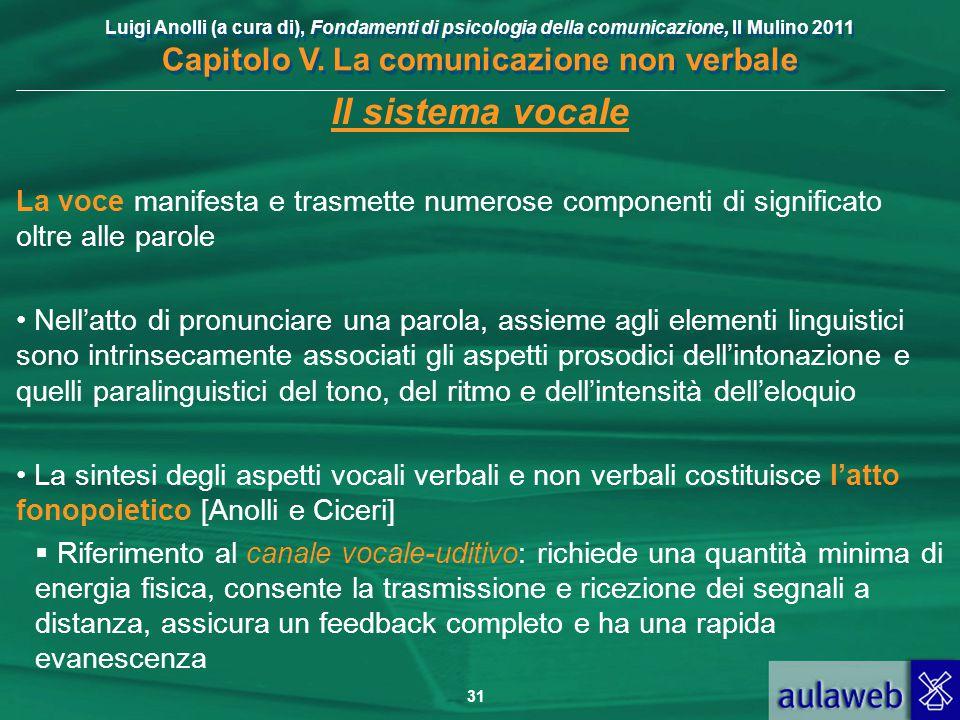 Luigi Anolli (a cura di), Fondamenti di psicologia della comunicazione, Il Mulino 2011 Capitolo V. La comunicazione non verbale 31 Il sistema vocale L