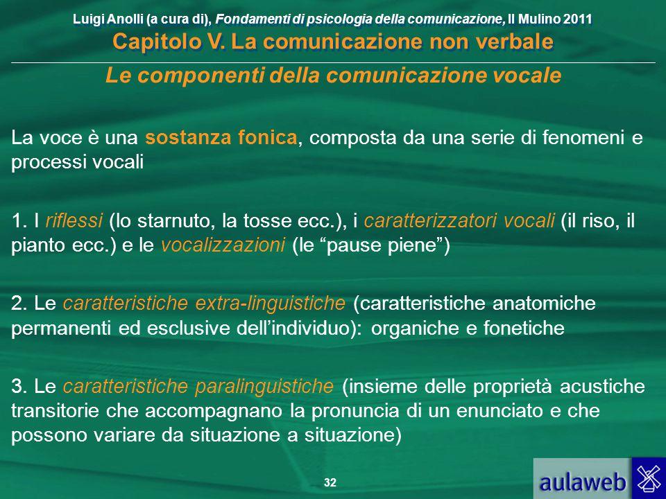 Luigi Anolli (a cura di), Fondamenti di psicologia della comunicazione, Il Mulino 2011 Capitolo V. La comunicazione non verbale 32 Le componenti della