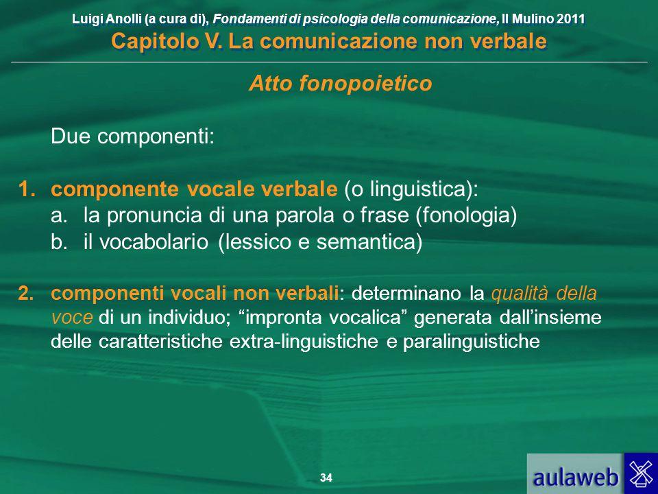 Luigi Anolli (a cura di), Fondamenti di psicologia della comunicazione, Il Mulino 2011 Capitolo V. La comunicazione non verbale 34 Atto fonopoietico D