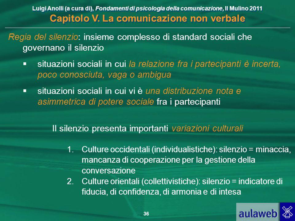 Luigi Anolli (a cura di), Fondamenti di psicologia della comunicazione, Il Mulino 2011 Capitolo V. La comunicazione non verbale 36 Regia del silenzio: