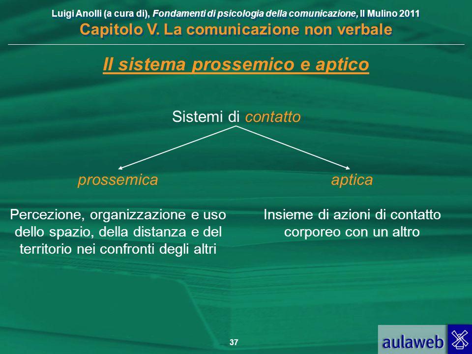 Luigi Anolli (a cura di), Fondamenti di psicologia della comunicazione, Il Mulino 2011 Capitolo V. La comunicazione non verbale 37 Il sistema prossemi