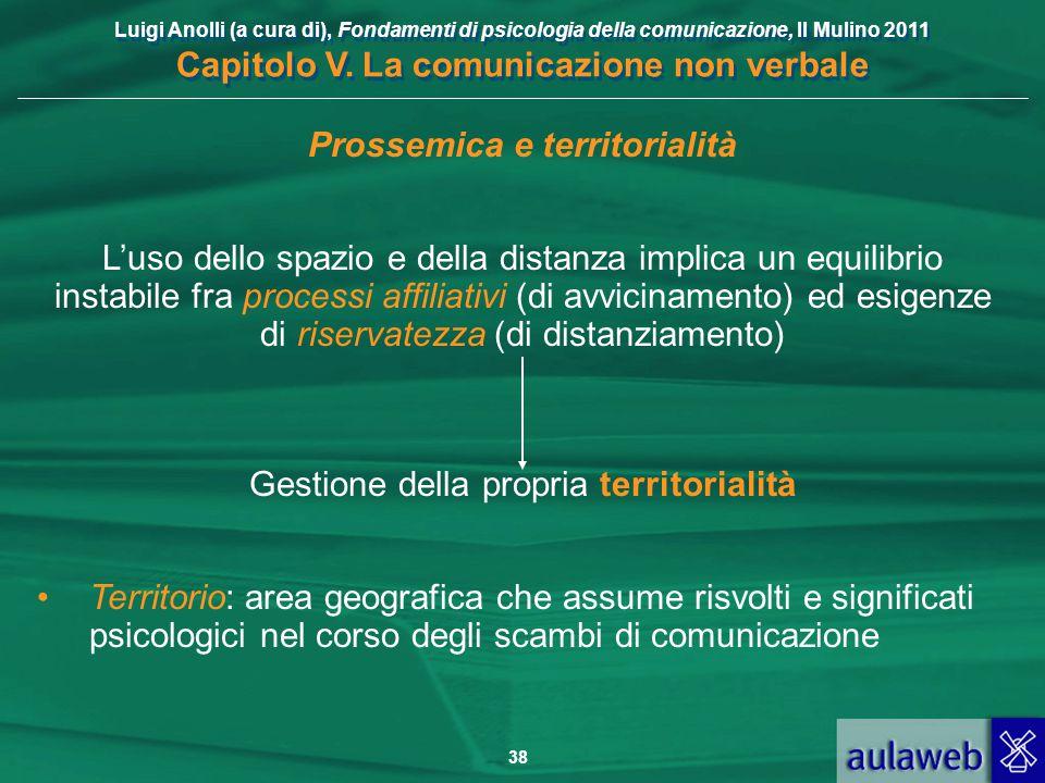 Luigi Anolli (a cura di), Fondamenti di psicologia della comunicazione, Il Mulino 2011 Capitolo V. La comunicazione non verbale 38 Prossemica e territ
