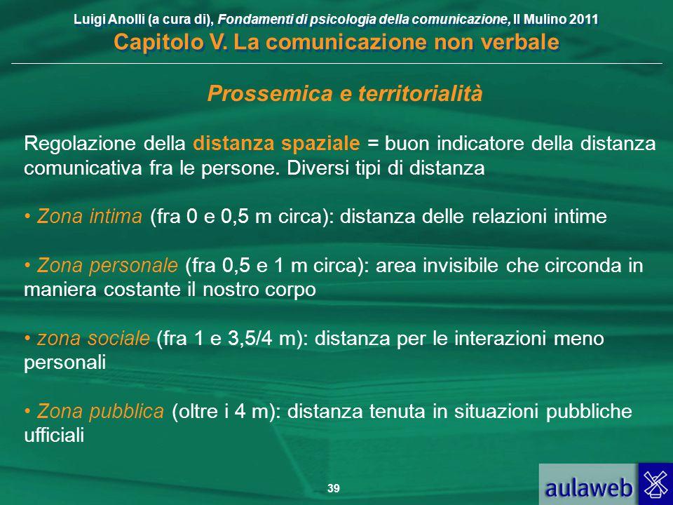 Luigi Anolli (a cura di), Fondamenti di psicologia della comunicazione, Il Mulino 2011 Capitolo V. La comunicazione non verbale 39 Prossemica e territ
