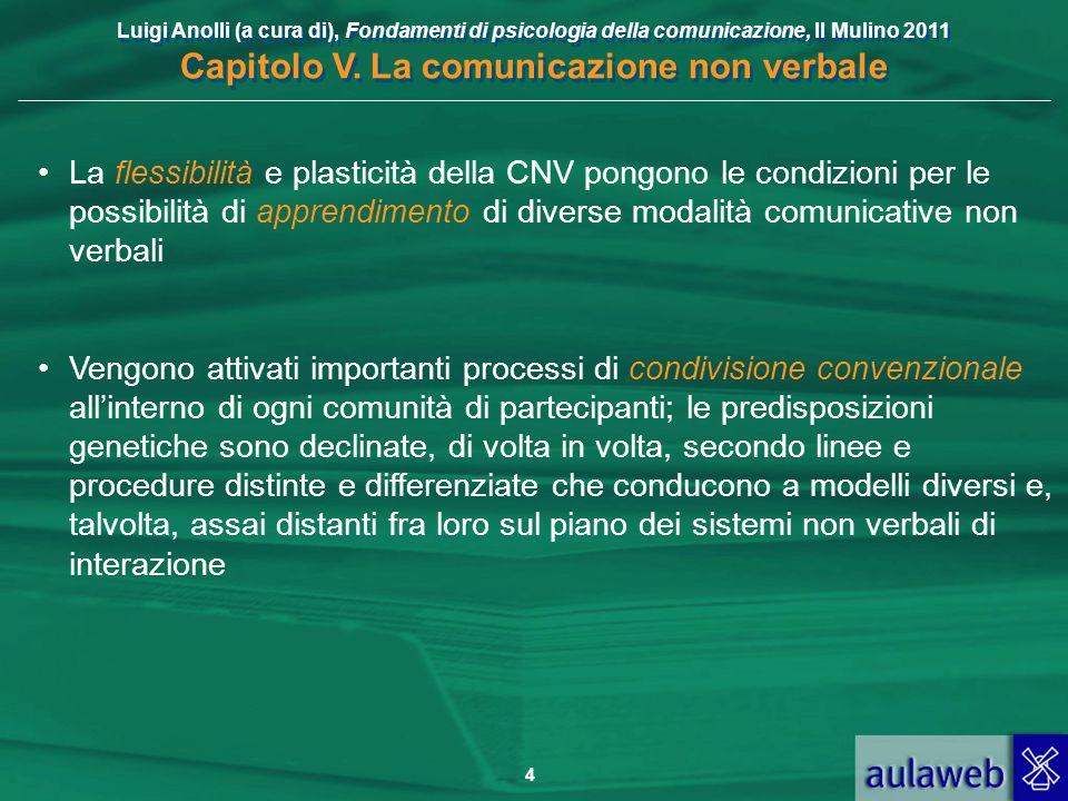 Luigi Anolli (a cura di), Fondamenti di psicologia della comunicazione, Il Mulino 2011 Capitolo V. La comunicazione non verbale 4 La flessibilità e pl