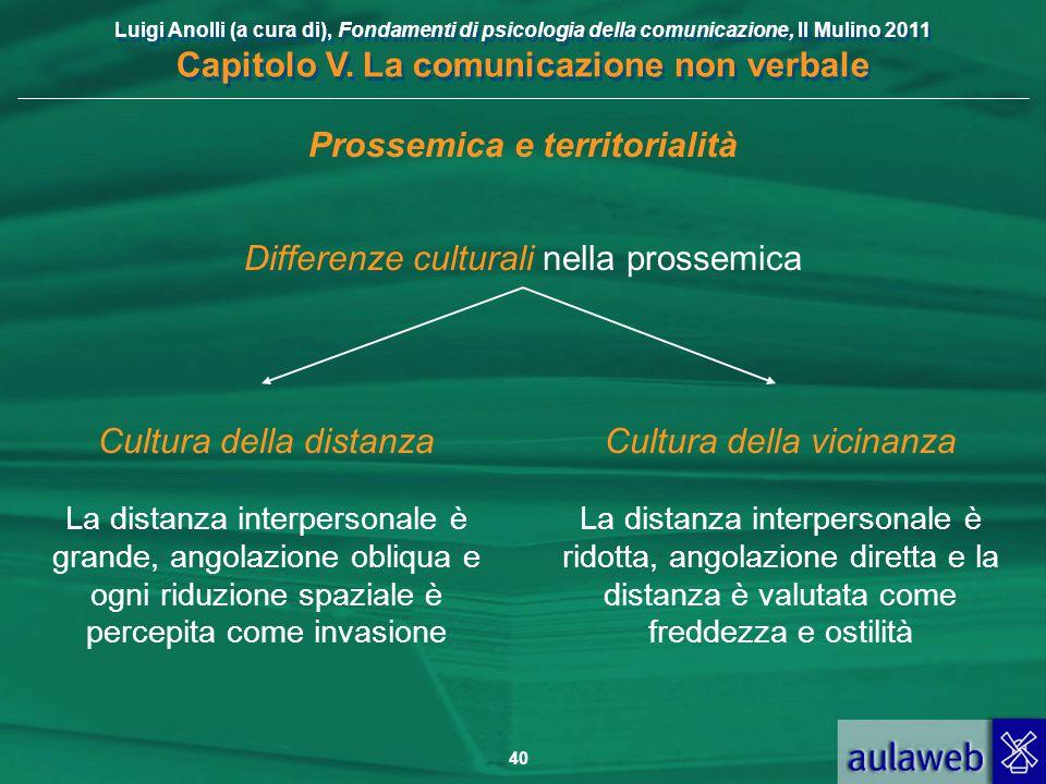 Luigi Anolli (a cura di), Fondamenti di psicologia della comunicazione, Il Mulino 2011 Capitolo V. La comunicazione non verbale 40 Prossemica e territ