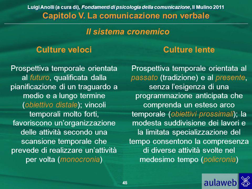 Luigi Anolli (a cura di), Fondamenti di psicologia della comunicazione, Il Mulino 2011 Capitolo V. La comunicazione non verbale 45 Culture veloci Pros