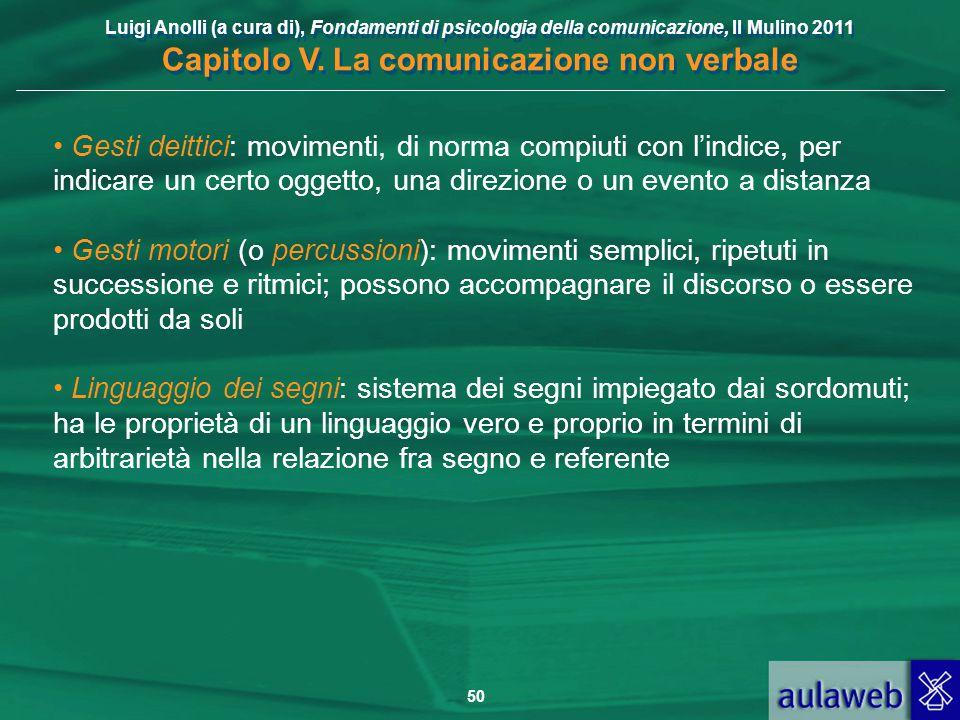 Luigi Anolli (a cura di), Fondamenti di psicologia della comunicazione, Il Mulino 2011 Capitolo V. La comunicazione non verbale 50 Gesti deittici: mov