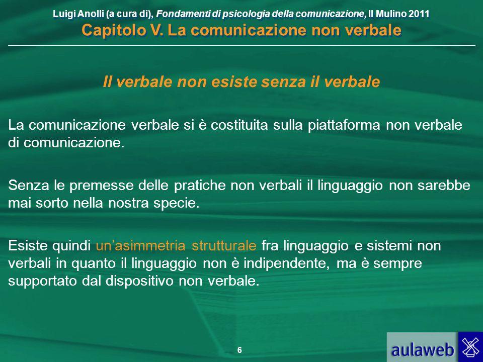 Luigi Anolli (a cura di), Fondamenti di psicologia della comunicazione, Il Mulino 2011 Capitolo V. La comunicazione non verbale 6 Il verbale non esist