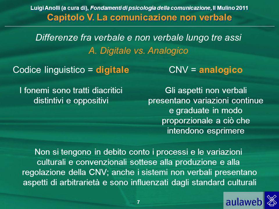 Luigi Anolli (a cura di), Fondamenti di psicologia della comunicazione, Il Mulino 2011 Capitolo V. La comunicazione non verbale 7 Differenze fra verba