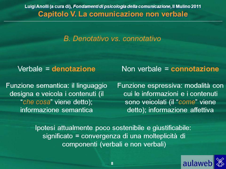 Luigi Anolli (a cura di), Fondamenti di psicologia della comunicazione, Il Mulino 2011 Capitolo V. La comunicazione non verbale 8 B. Denotativo vs. co