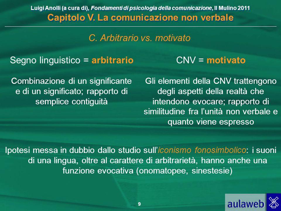 Luigi Anolli (a cura di), Fondamenti di psicologia della comunicazione, Il Mulino 2011 Capitolo V. La comunicazione non verbale 9 C. Arbitrario vs. mo