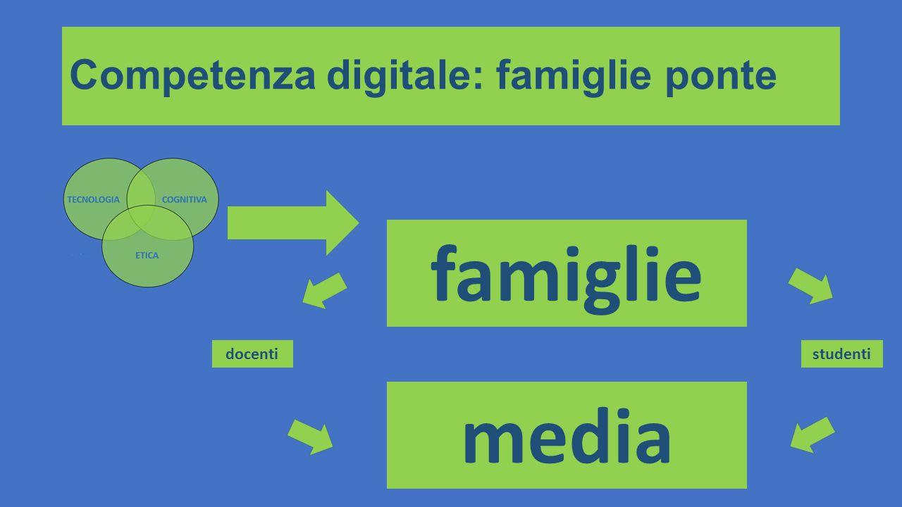 Competenza digitale: famiglie ponte docentistudenti famiglie media