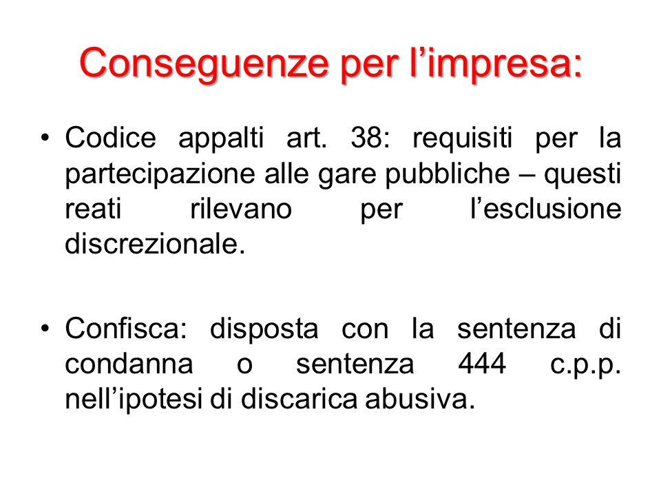 Conseguenze per l'impresa: Codice appalti art.