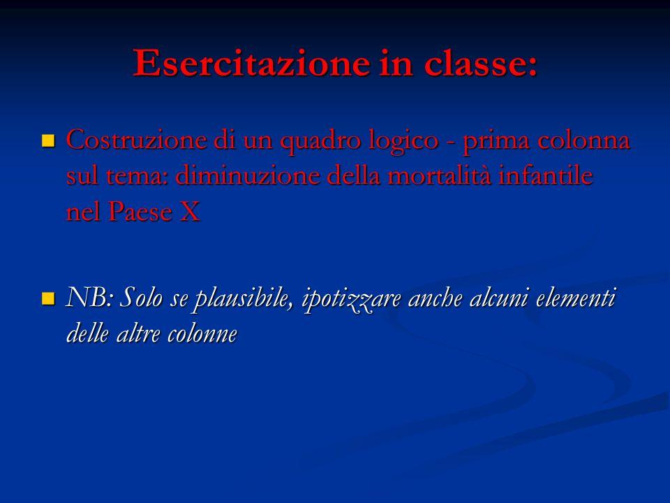 Esercitazione in classe: Costruzione di un quadro logico - prima colonna sul tema: diminuzione della mortalità infantile nel Paese X Costruzione di un