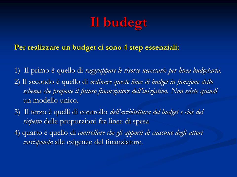 Il budegt Per realizzare un budget ci sono 4 step essenziali: 1) Il primo è quello di raggruppare le risorse necessarie per linea budgetaria. 2) Il se