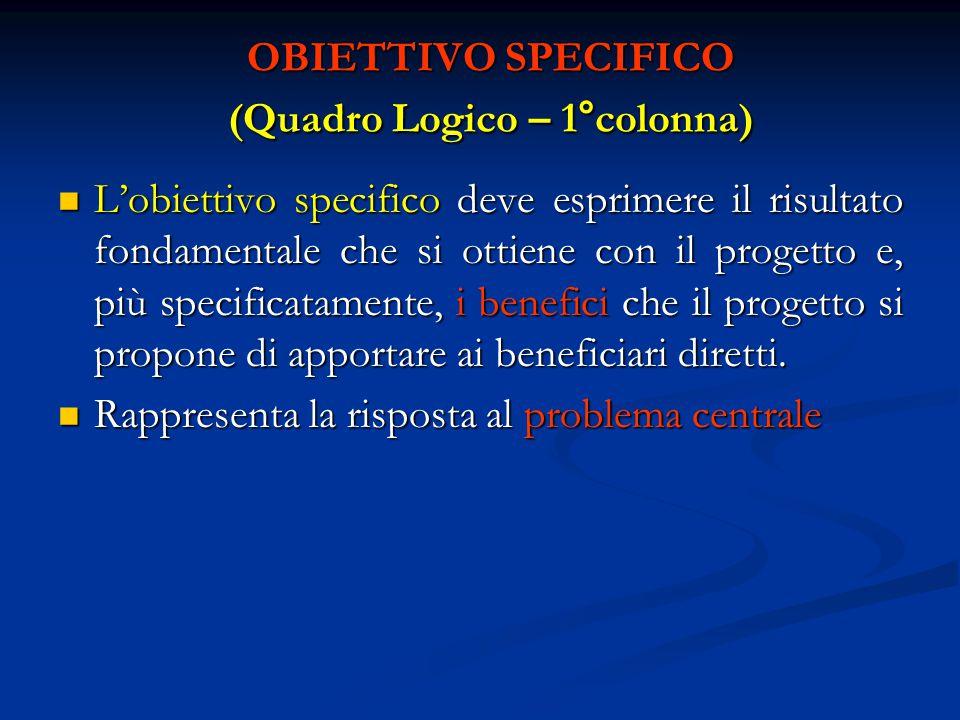 OBIETTIVO SPECIFICO (Quadro Logico – 1°colonna) L'obiettivo specifico deve esprimere il risultato fondamentale che si ottiene con il progetto e, più s